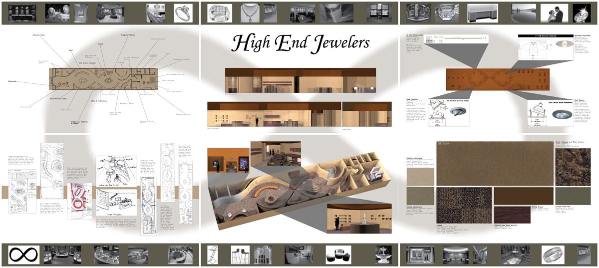 Interior Design Presentation Layout - Interior Ideas
